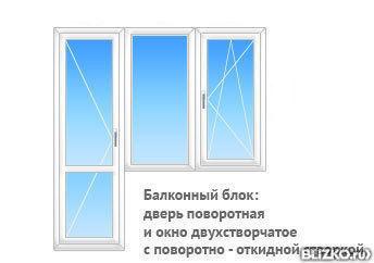 Поворотно откидная дверь на балкон..